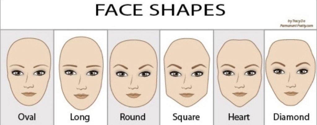 Koja frizura pristaje tvom obliku lica?
