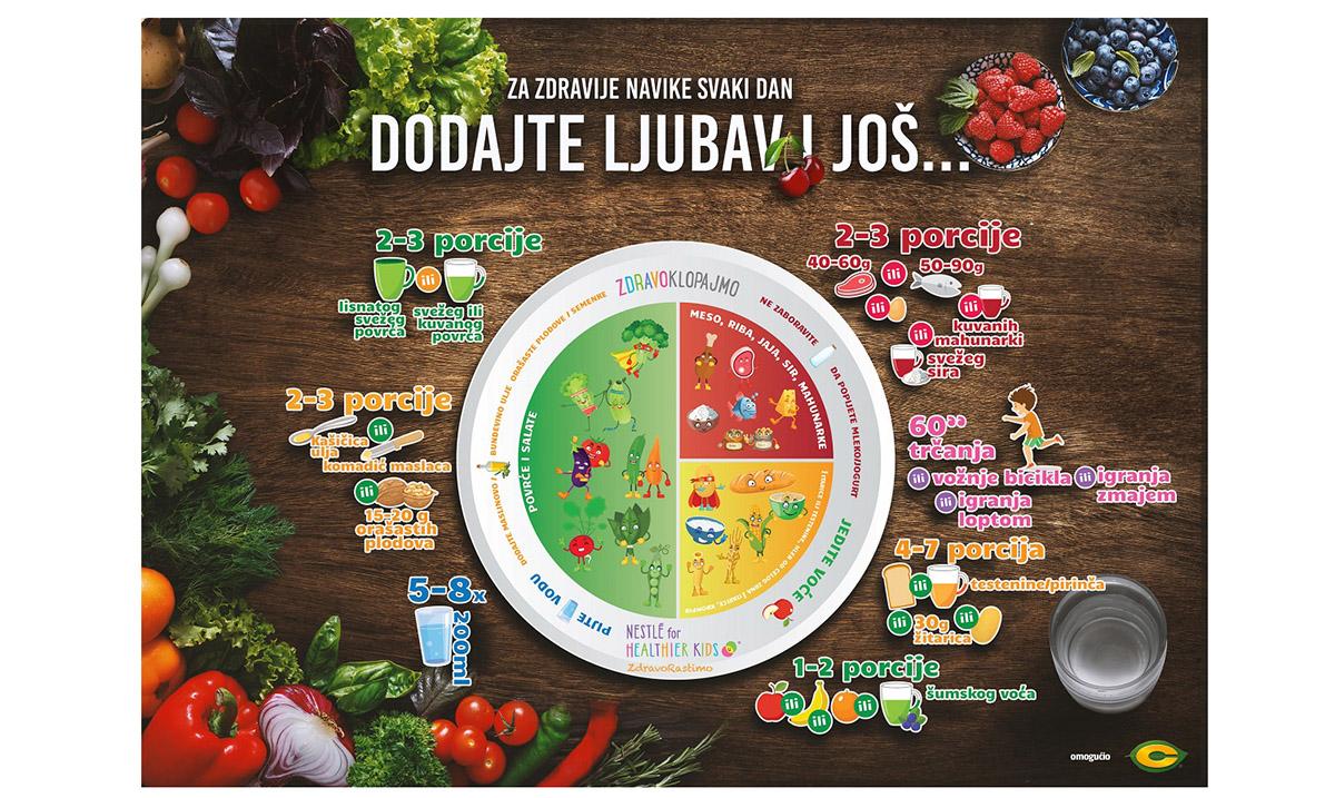 ZdravoKlopajmo projekat kompanije Nestlé na zanimljiv način uči decu o pravilnoj ishrani